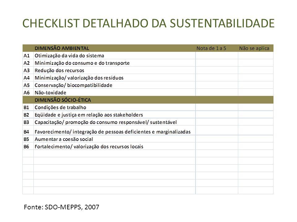 CHECKLIST DETALHADO DA SUSTENTABILIDADE