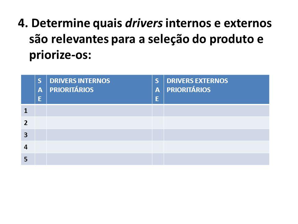 4. Determine quais drivers internos e externos são relevantes para a seleção do produto e priorize-os: