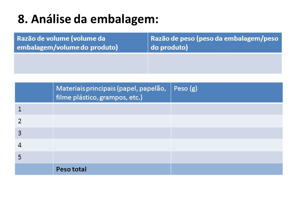 8. Análise da embalagem: Razão de volume (volume da embalagem/volume do produto) Razão de peso (peso da embalagem/peso do produto)