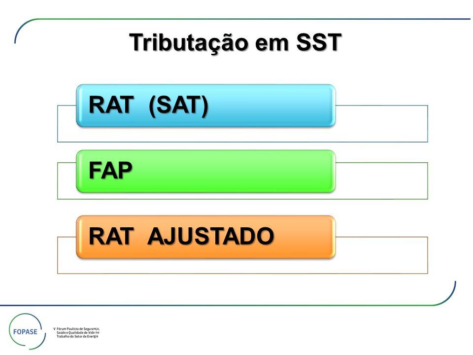 Tributação em SST RAT (SAT) FAP RAT AJUSTADO