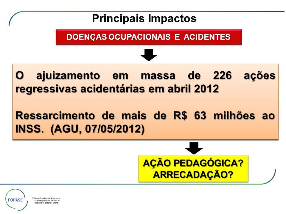 1.833 ações judiciais até 2011 R$ 363 milhões