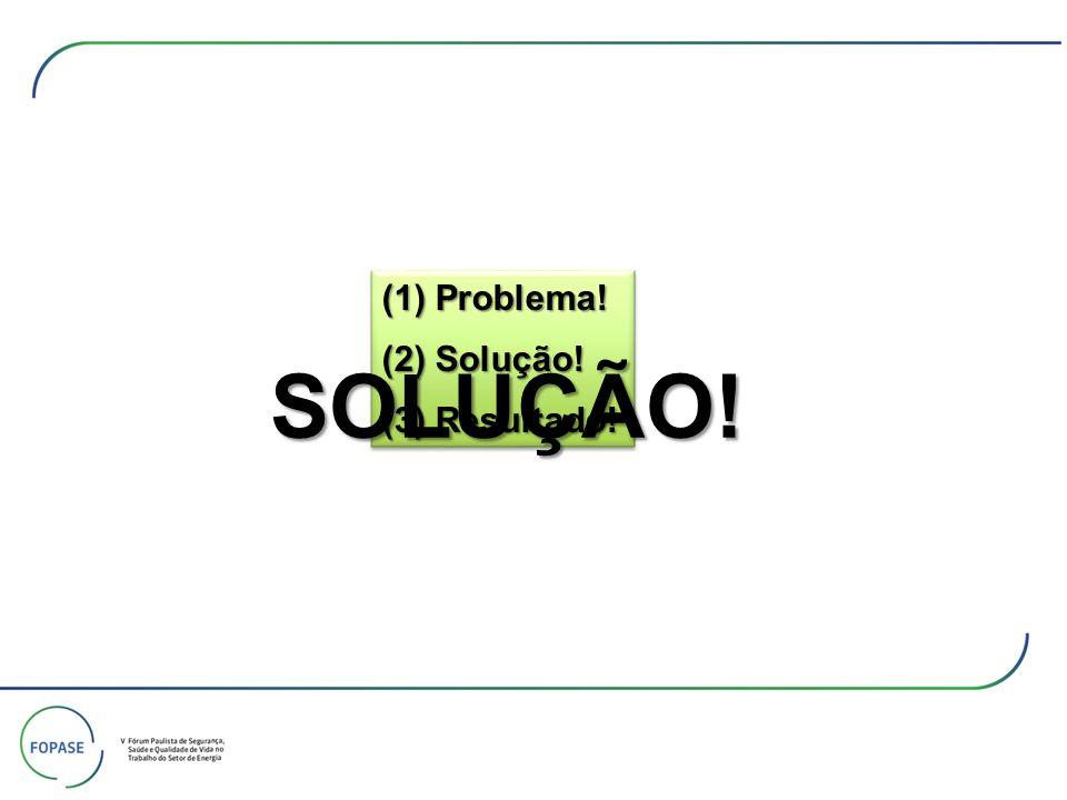 (1) Problema! (2) Solução! (3) Resultado! SOLUÇÃO!