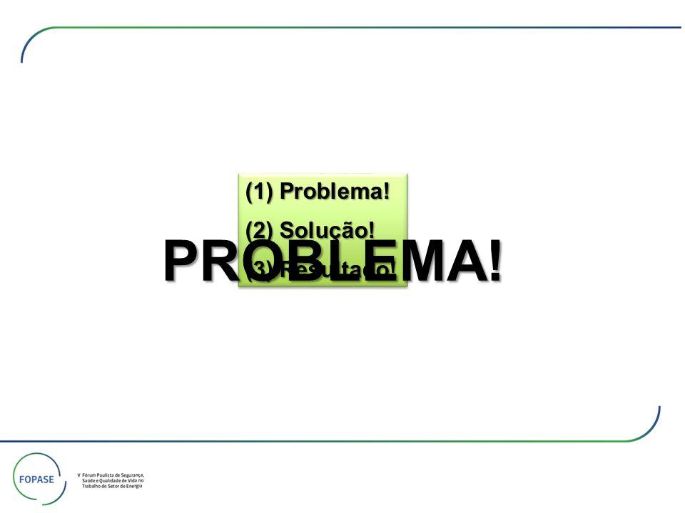 (1) Problema! (2) Solução! (3) Resultado! PROBLEMA!