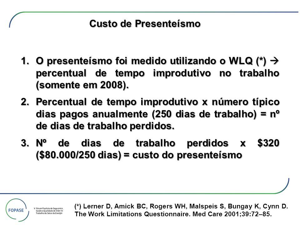 Custo de Presenteísmo O presenteísmo foi medido utilizando o WLQ (*)  percentual de tempo improdutivo no trabalho (somente em 2008).