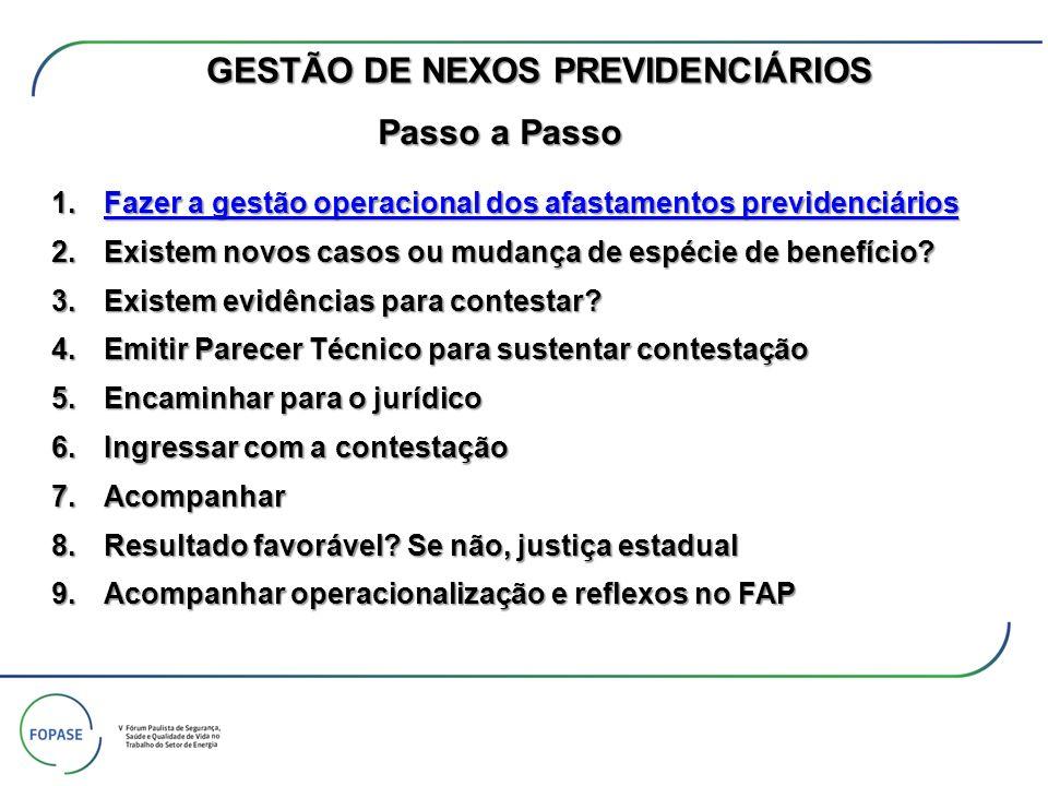 GESTÃO DE NEXOS PREVIDENCIÁRIOS