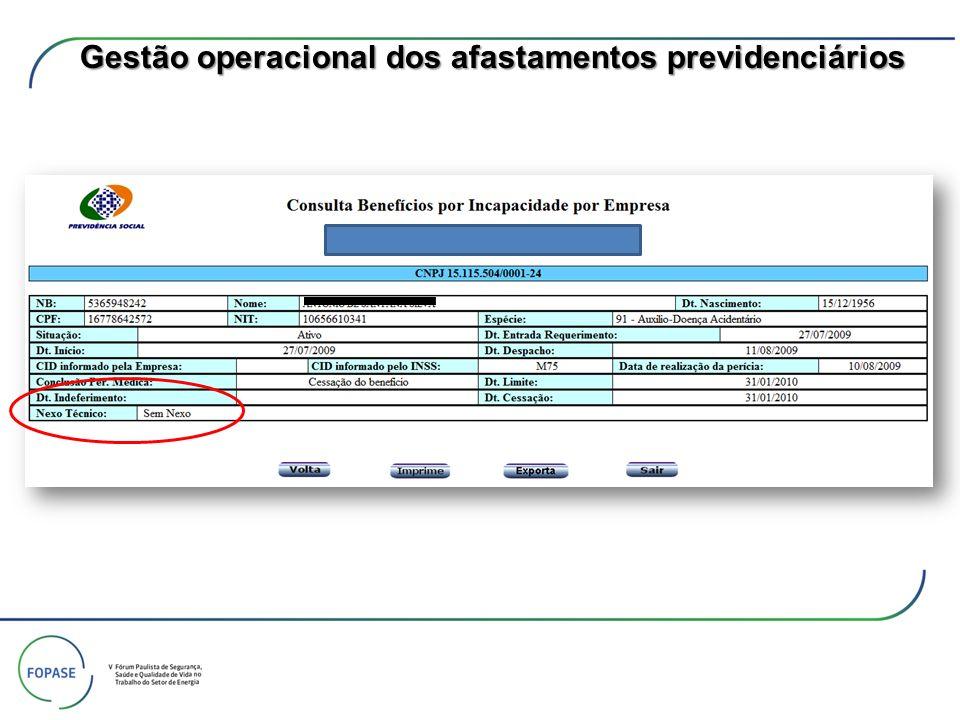 Gestão operacional dos afastamentos previdenciários