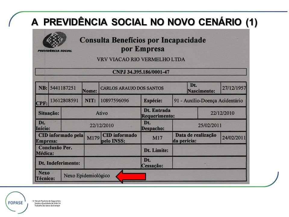 A PREVIDÊNCIA SOCIAL NO NOVO CENÁRIO (1)