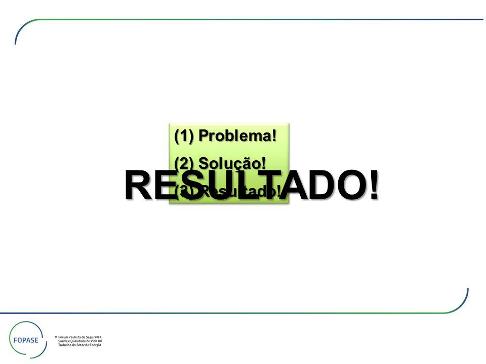 (1) Problema! (2) Solução! (3) Resultado! RESULTADO!