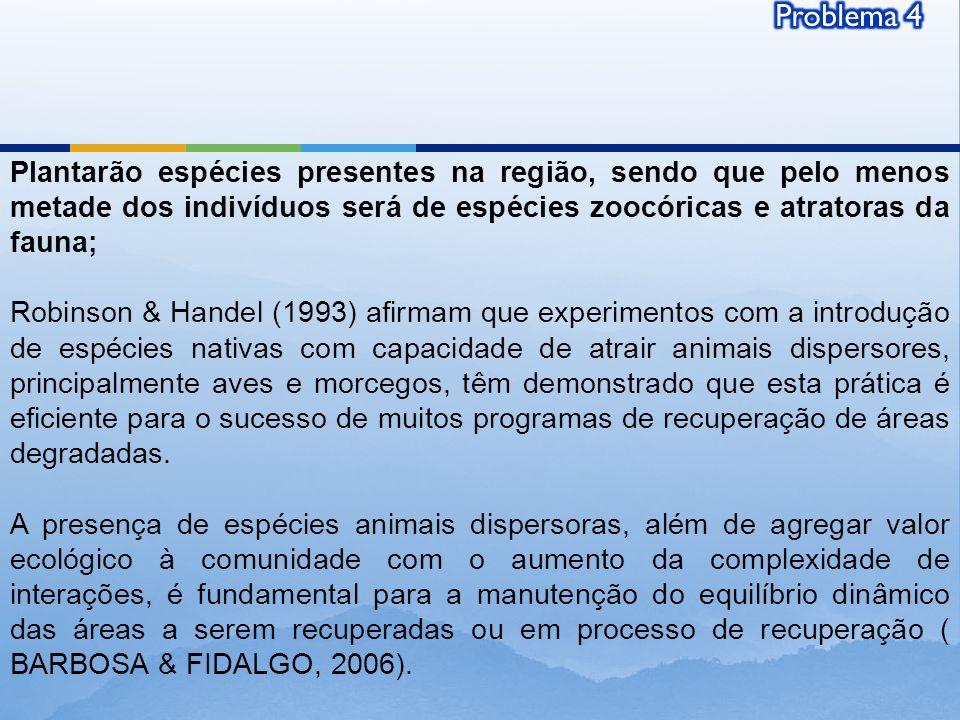 Problema 4 Plantarão espécies presentes na região, sendo que pelo menos metade dos indivíduos será de espécies zoocóricas e atratoras da fauna;