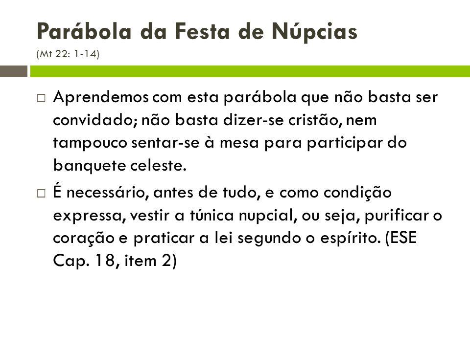 Parábola da Festa de Núpcias (Mt 22: 1-14)
