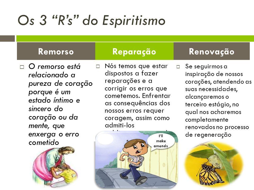 Os 3 R's do Espiritismo