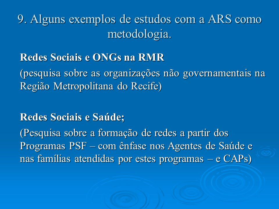 9. Alguns exemplos de estudos com a ARS como metodologia.