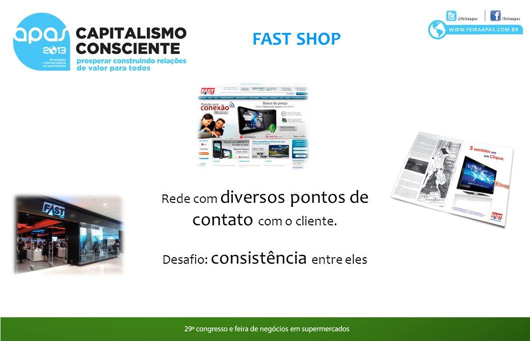 FAST SHOP Rede com diversos pontos de contato com o cliente.