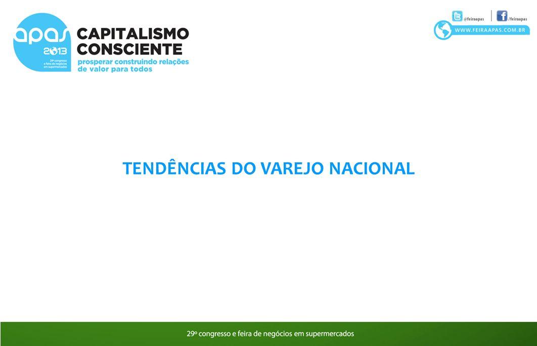 TENDÊNCIAS DO VAREJO NACIONAL