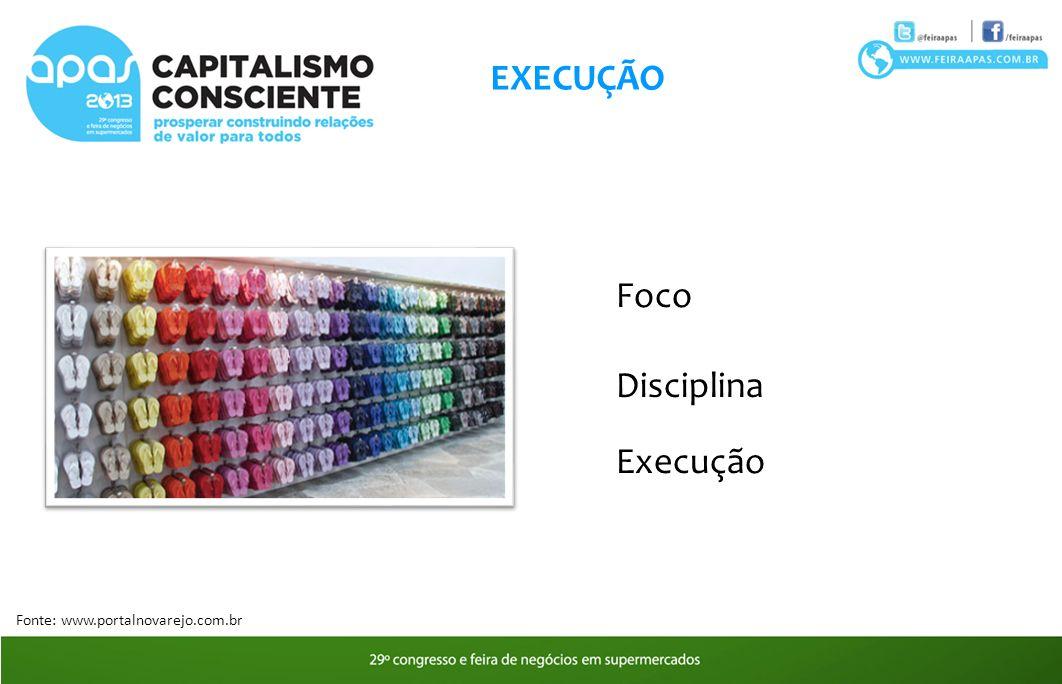 EXECUÇÃO Foco Disciplina Execução