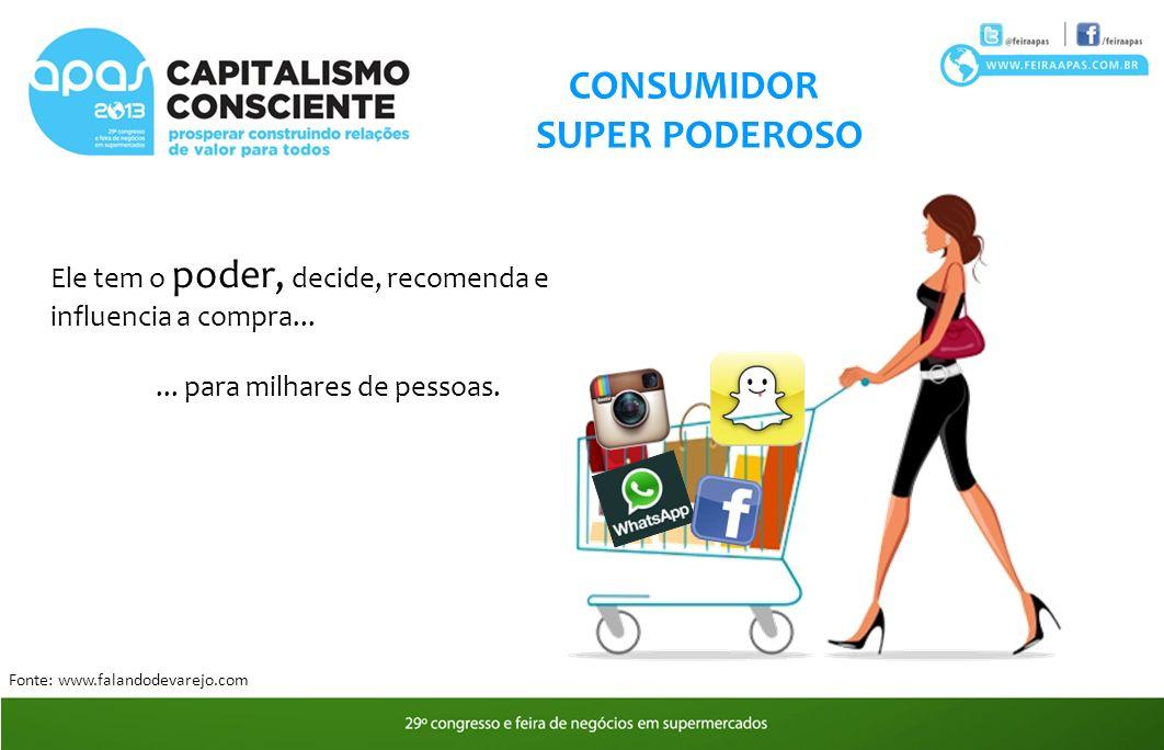 CONSUMIDOR SUPER PODEROSO