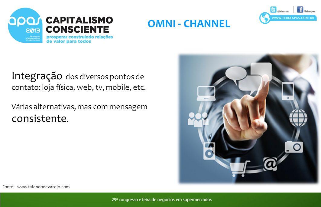 OMNI - CHANNEL Integração dos diversos pontos de contato: loja física, web, tv, mobile, etc. Várias alternativas, mas com mensagem consistente.