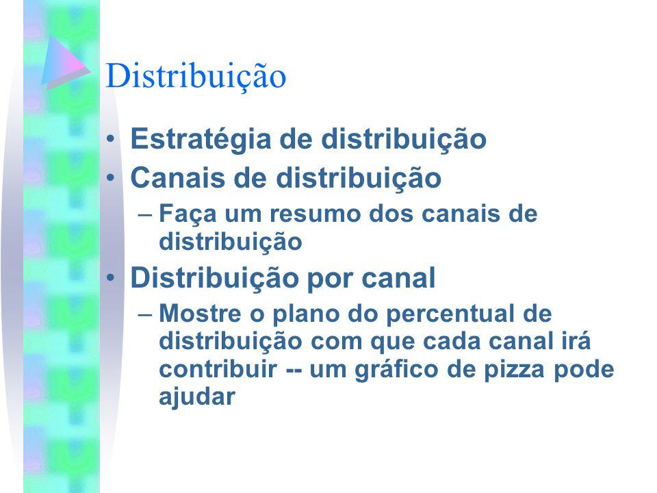 Distribuição Estratégia de distribuição Canais de distribuição