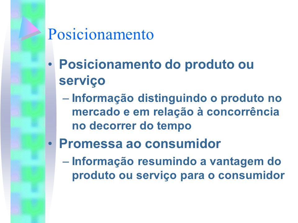 Posicionamento Posicionamento do produto ou serviço