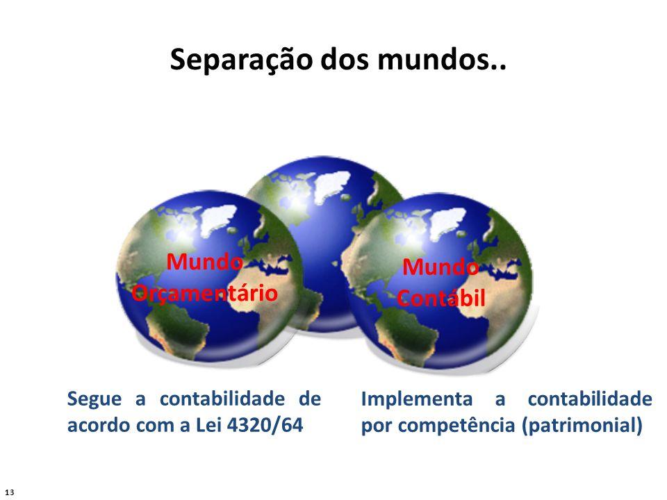 Separação dos mundos.. Mundo Mundo Orçamentário Contábil