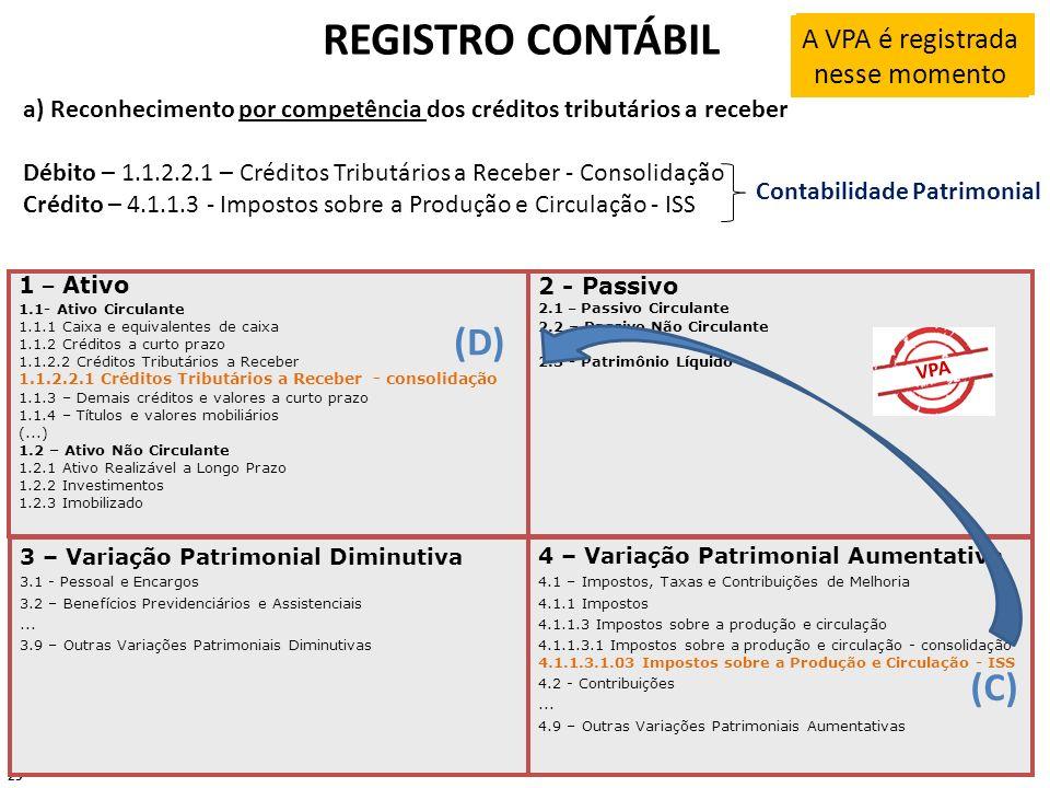 REGISTRO CONTÁBIL (D) (C) A VPA é registrada nesse momento
