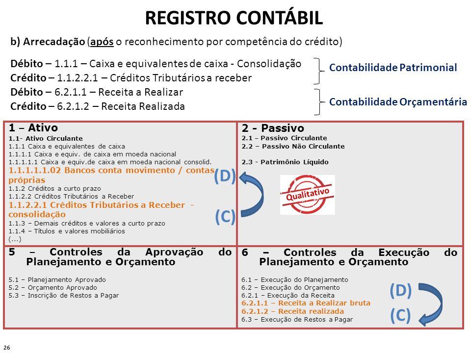 REGISTRO CONTÁBIL (D) (C) (D) (C)