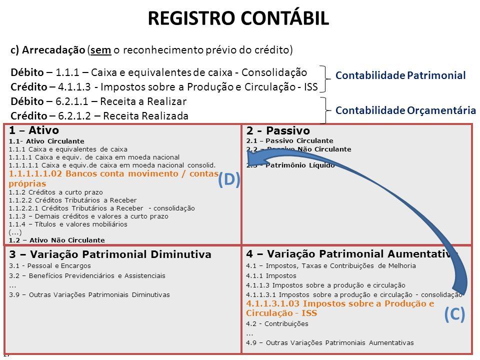 REGISTRO CONTÁBIL (D) (C)