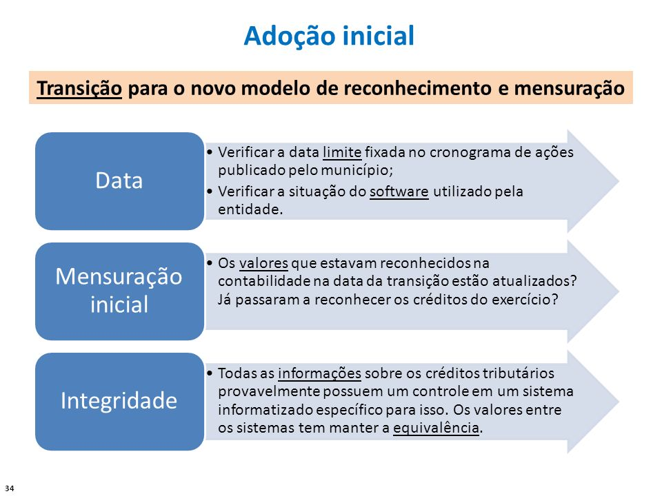 Transição para o novo modelo de reconhecimento e mensuração