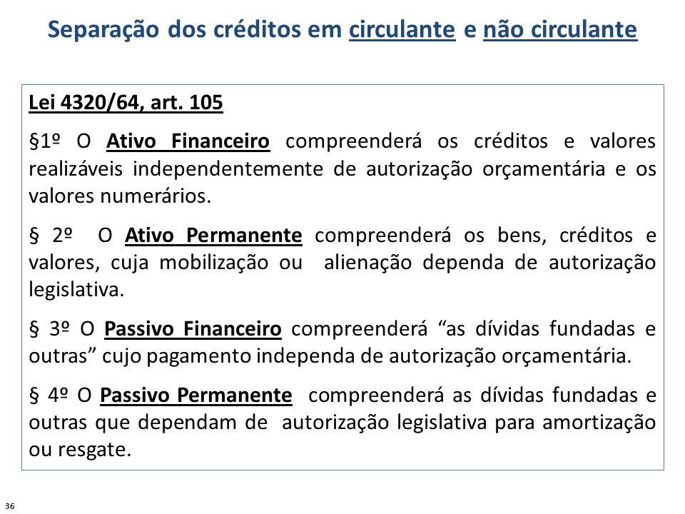 Separação dos créditos em circulante e não circulante