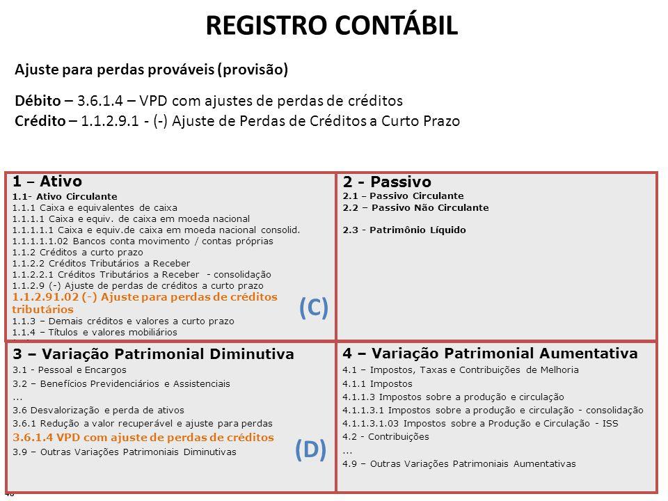 REGISTRO CONTÁBIL (C) (D) Ajuste para perdas prováveis (provisão)