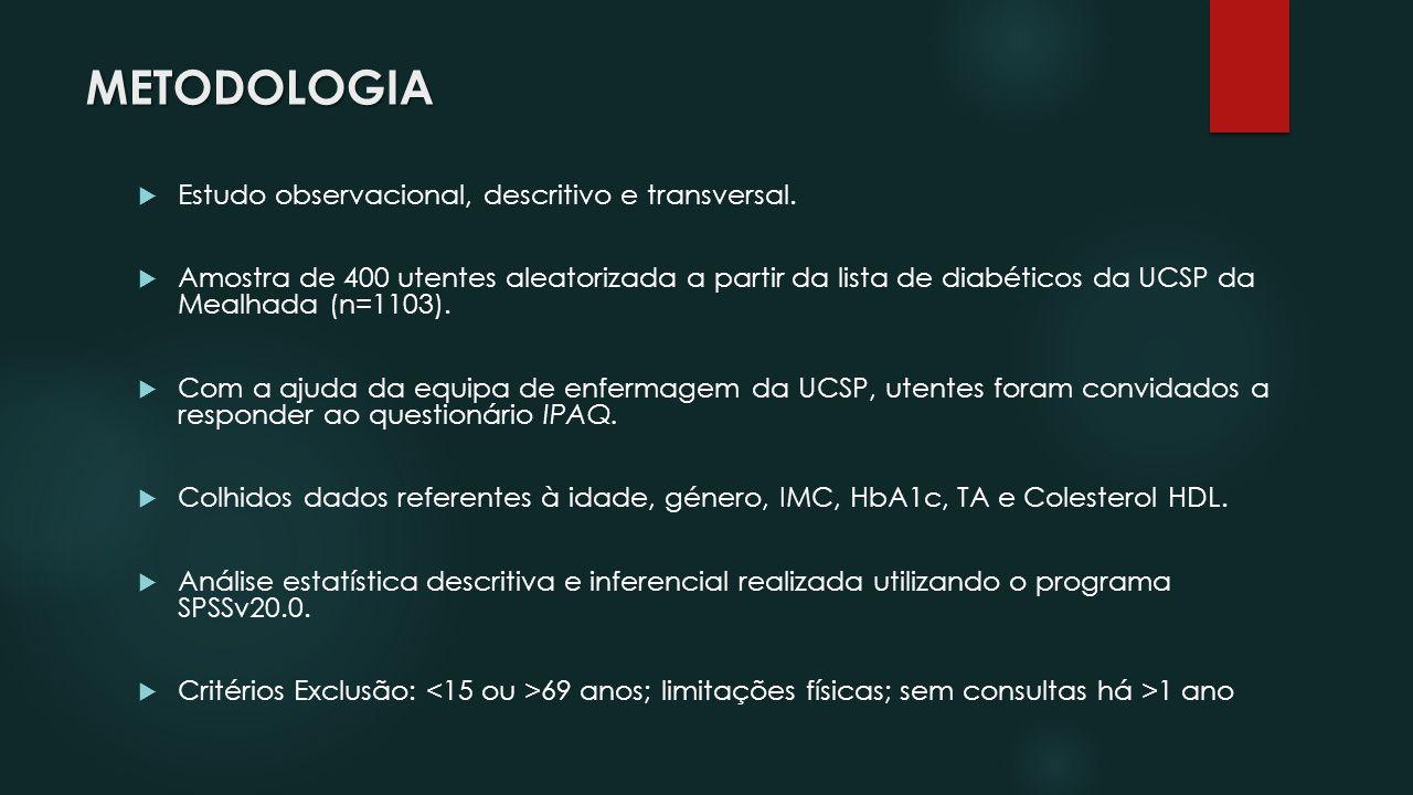 METODOLOGIA Estudo observacional, descritivo e transversal.