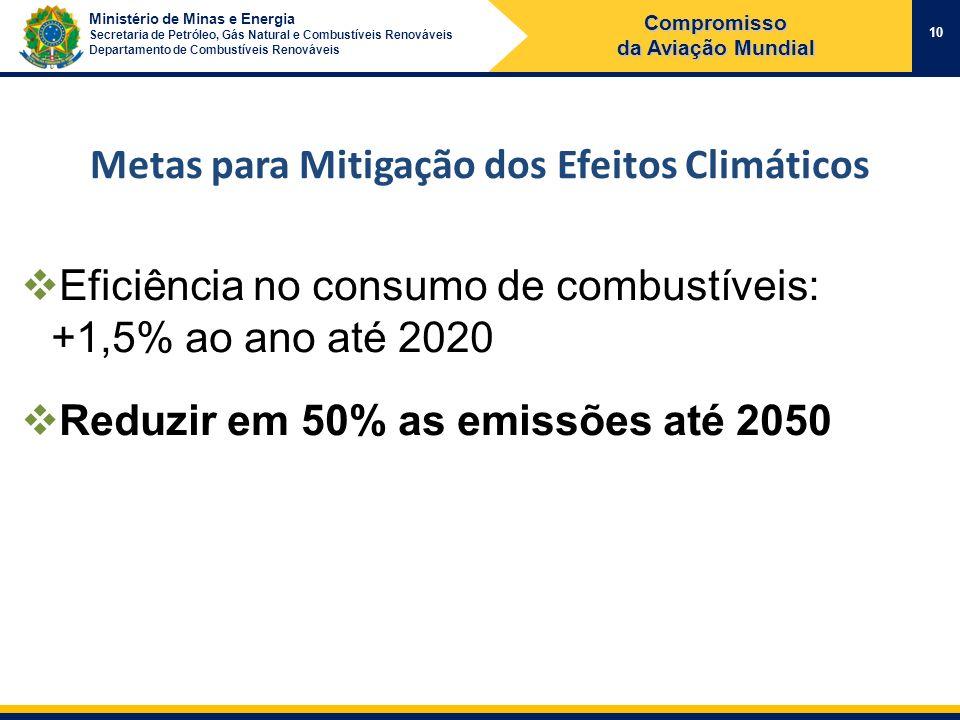 Metas para Mitigação dos Efeitos Climáticos