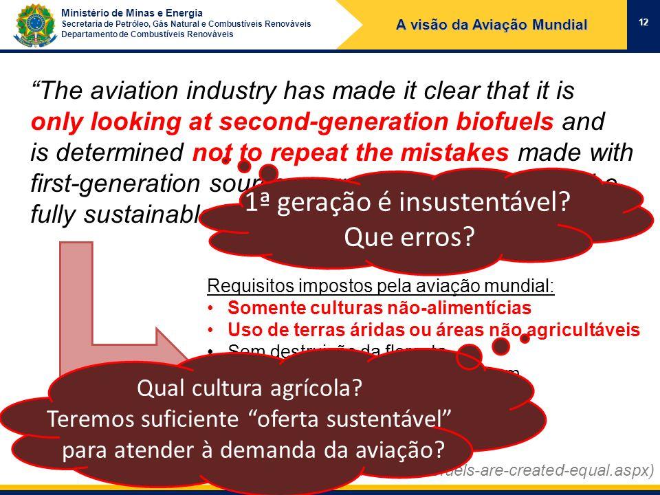 A visão da Aviação Mundial