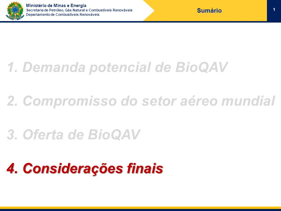 Demanda potencial de BioQAV Compromisso do setor aéreo mundial