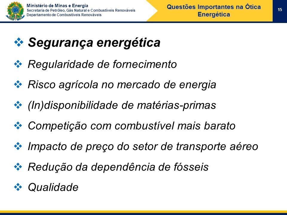 Questões Importantes na Ótica Energética