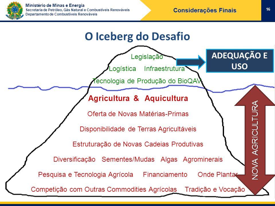 Agricultura & Aquicultura