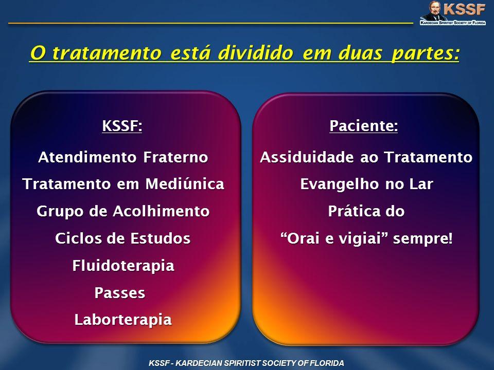 O tratamento está dividido em duas partes: