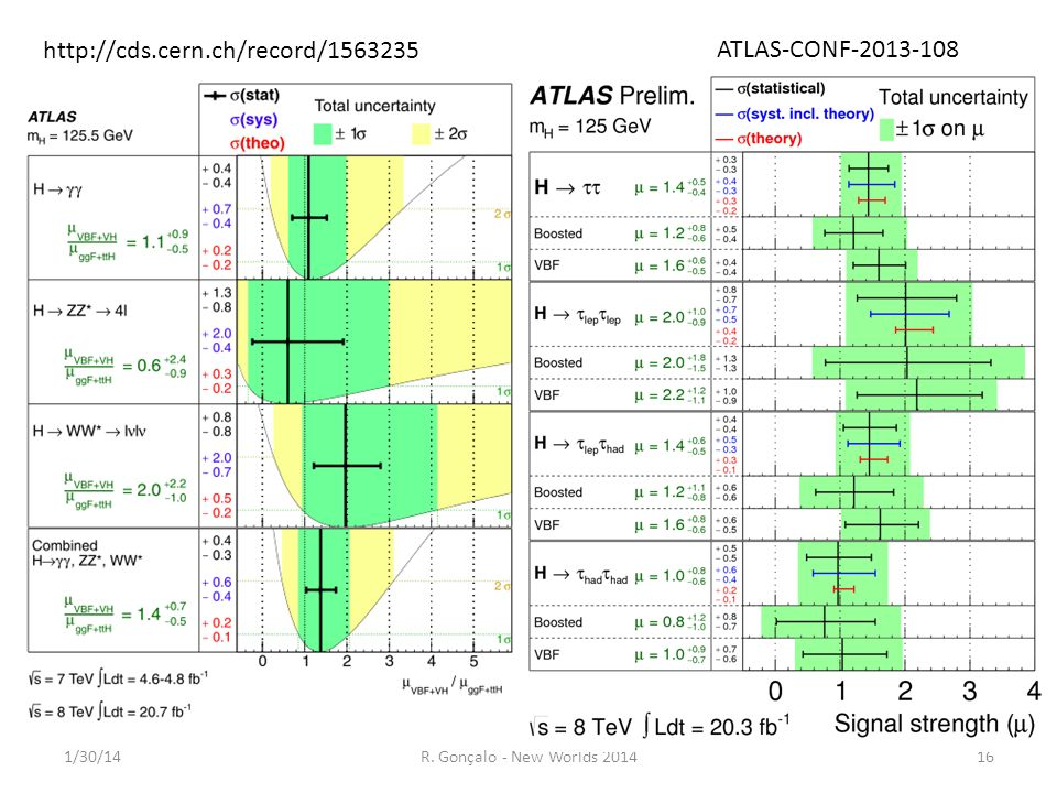 http://cds.cern.ch/record/1563235 ATLAS-CONF-2013-108 1/30/14