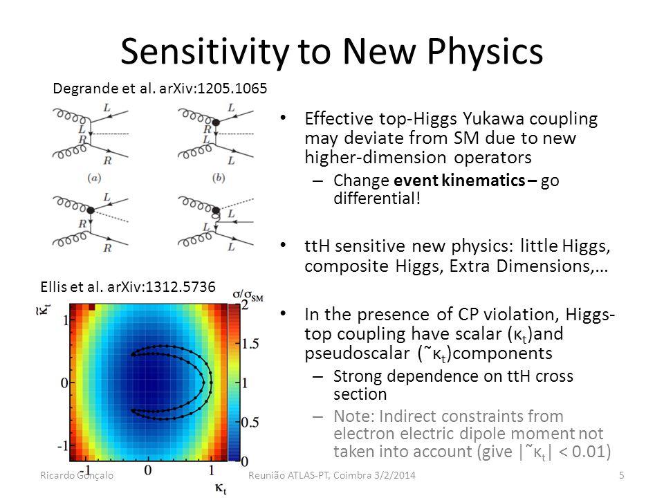Sensitivity to New Physics