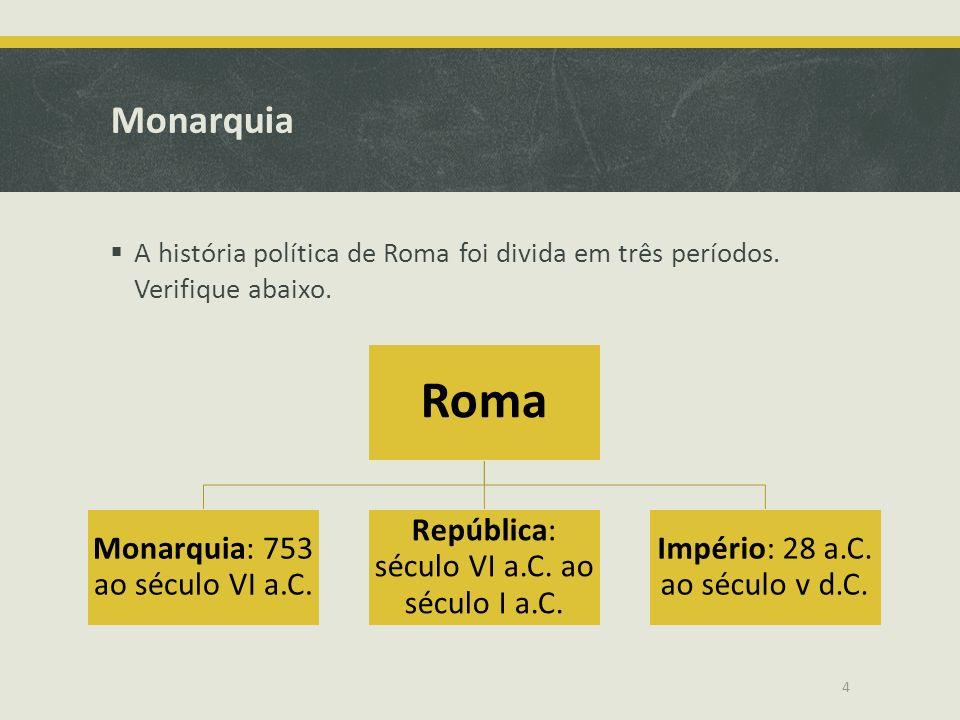 Roma Monarquia Monarquia: 753 ao século VI a.C.