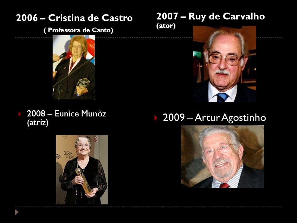 2009 – Artur Agostinho 2007 – Ruy de Carvalho (ator)