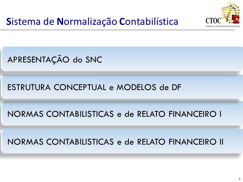 APRESENTAÇÃO do SNC ESTRUTURA CONCEPTUAL e MODELOS de DF
