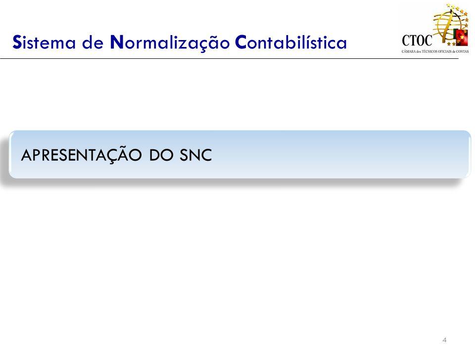 Sistema de Normalização Contabilística APRESENTAÇÃO DO SNC