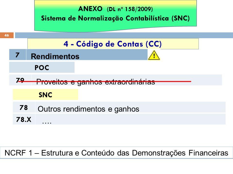 Sistema de Normalização Contabilística (SNC)
