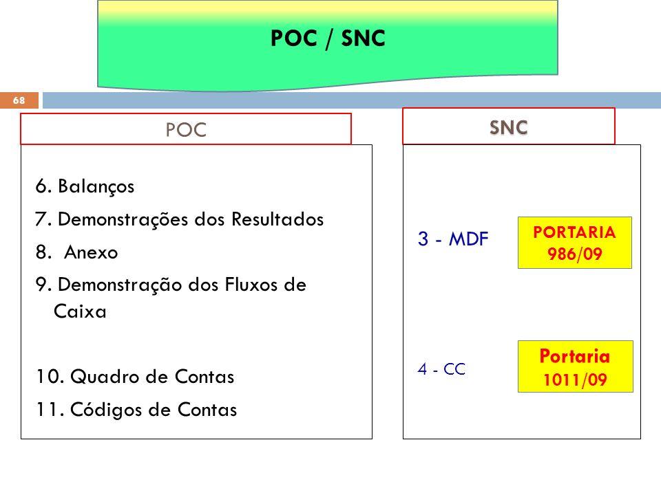 POC / SNC SNC. POC.