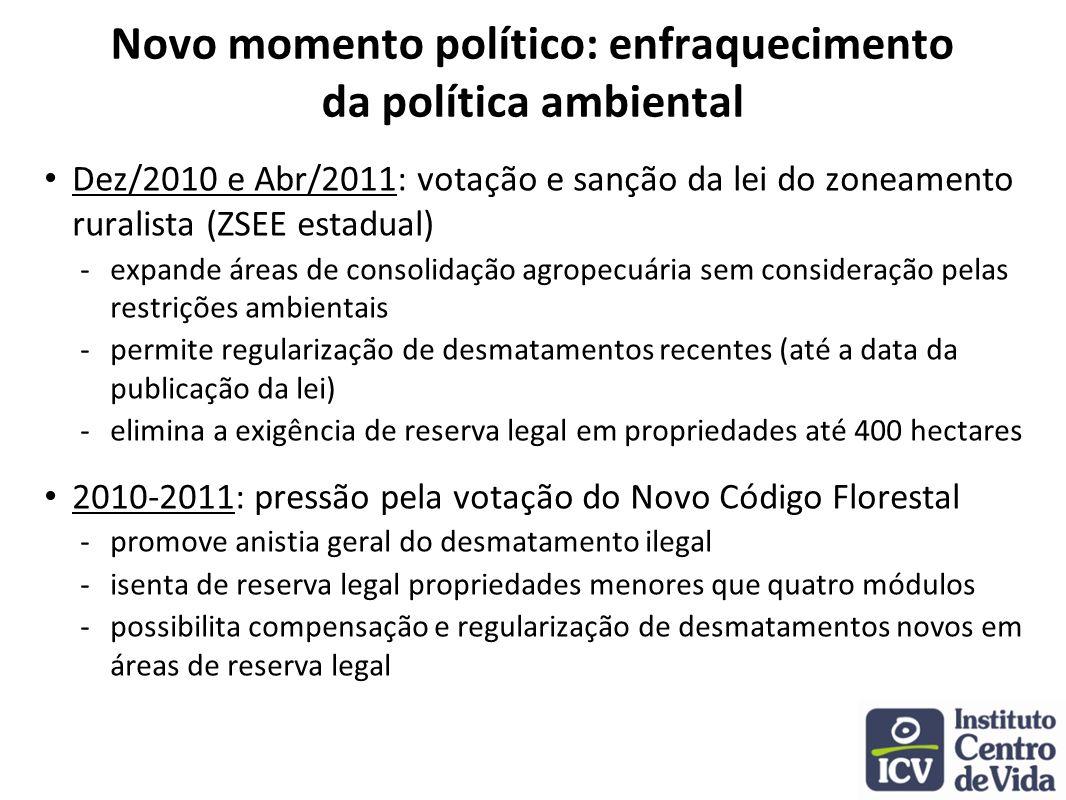 Novo momento político: enfraquecimento da política ambiental