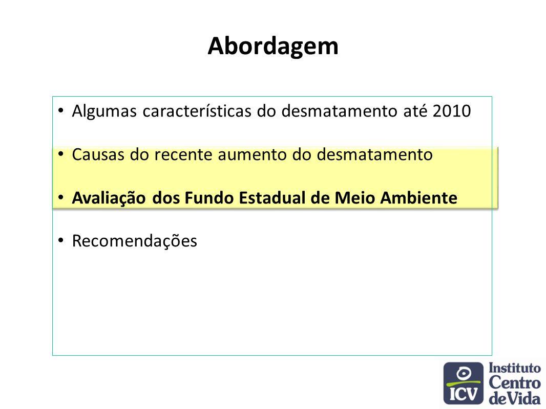 Abordagem Algumas características do desmatamento até 2010