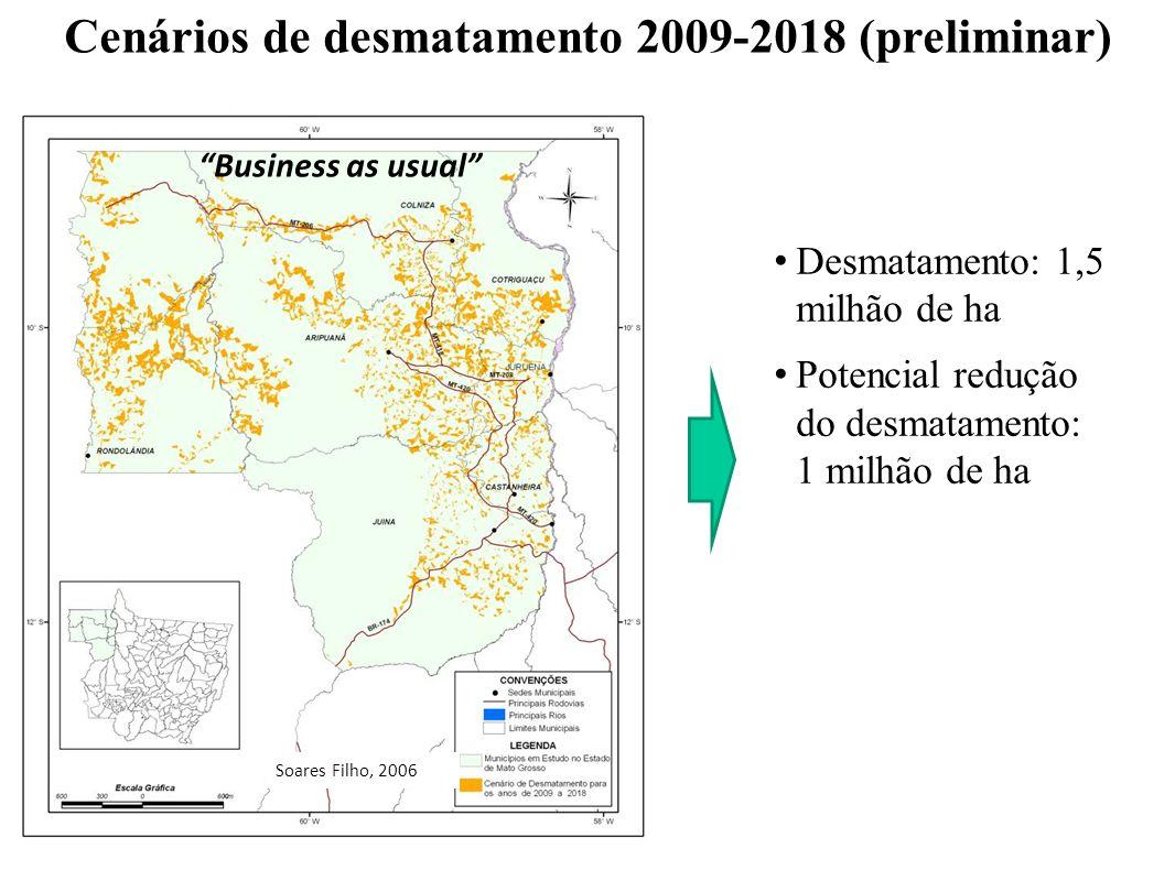Cenários de desmatamento 2009-2018 (preliminar)