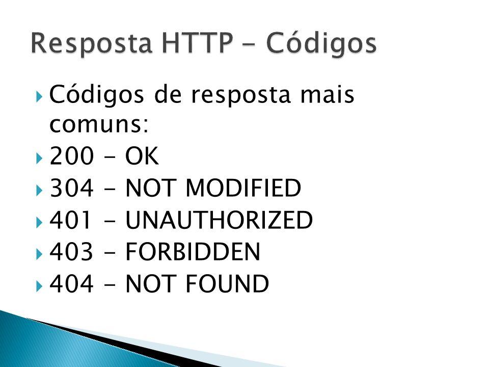 Resposta HTTP - Códigos