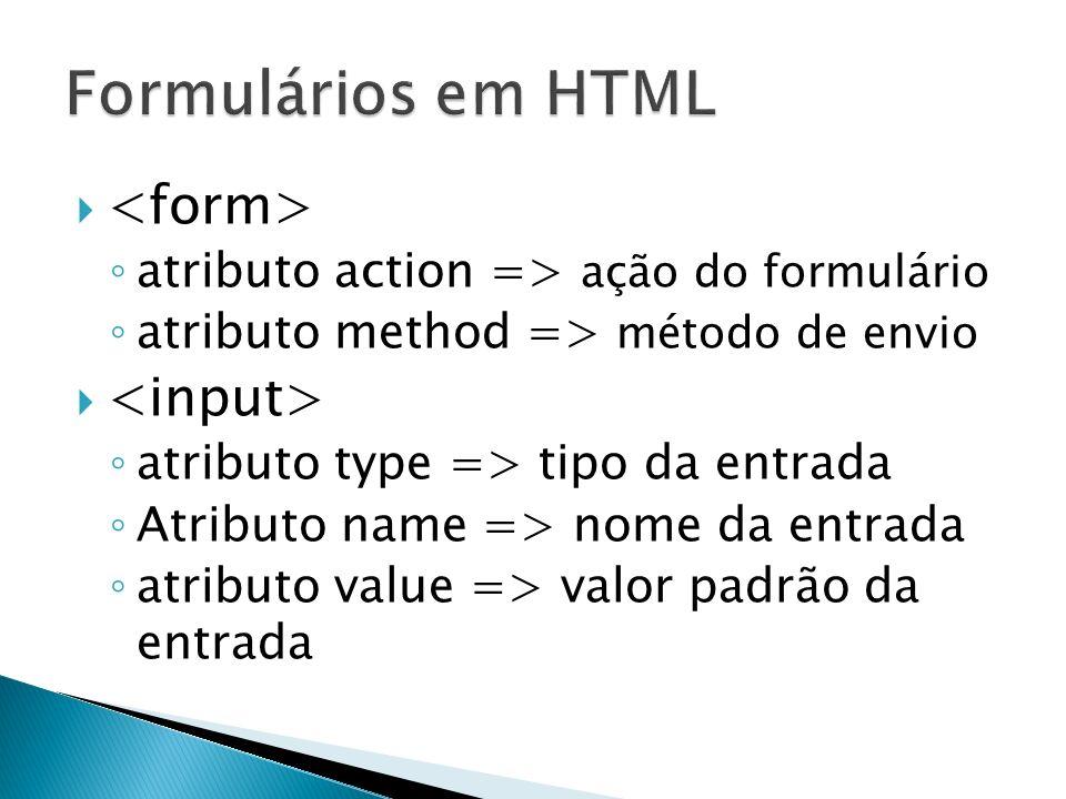 Formulários em HTML <form> <input>